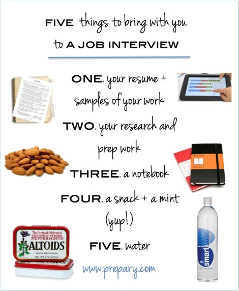 Should I Bring A Resume to A Job Interview What to Bring with You to A Job Interview
