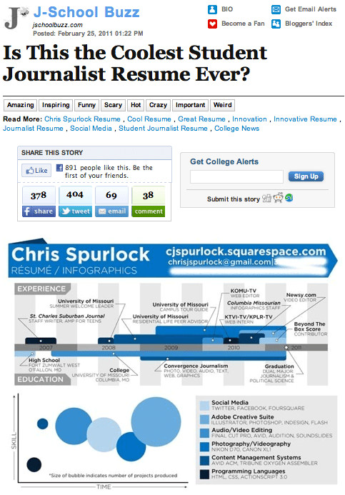 student journalists resume goes viral changes the world