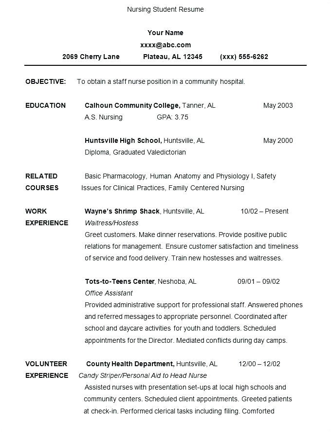 sample physician cv template