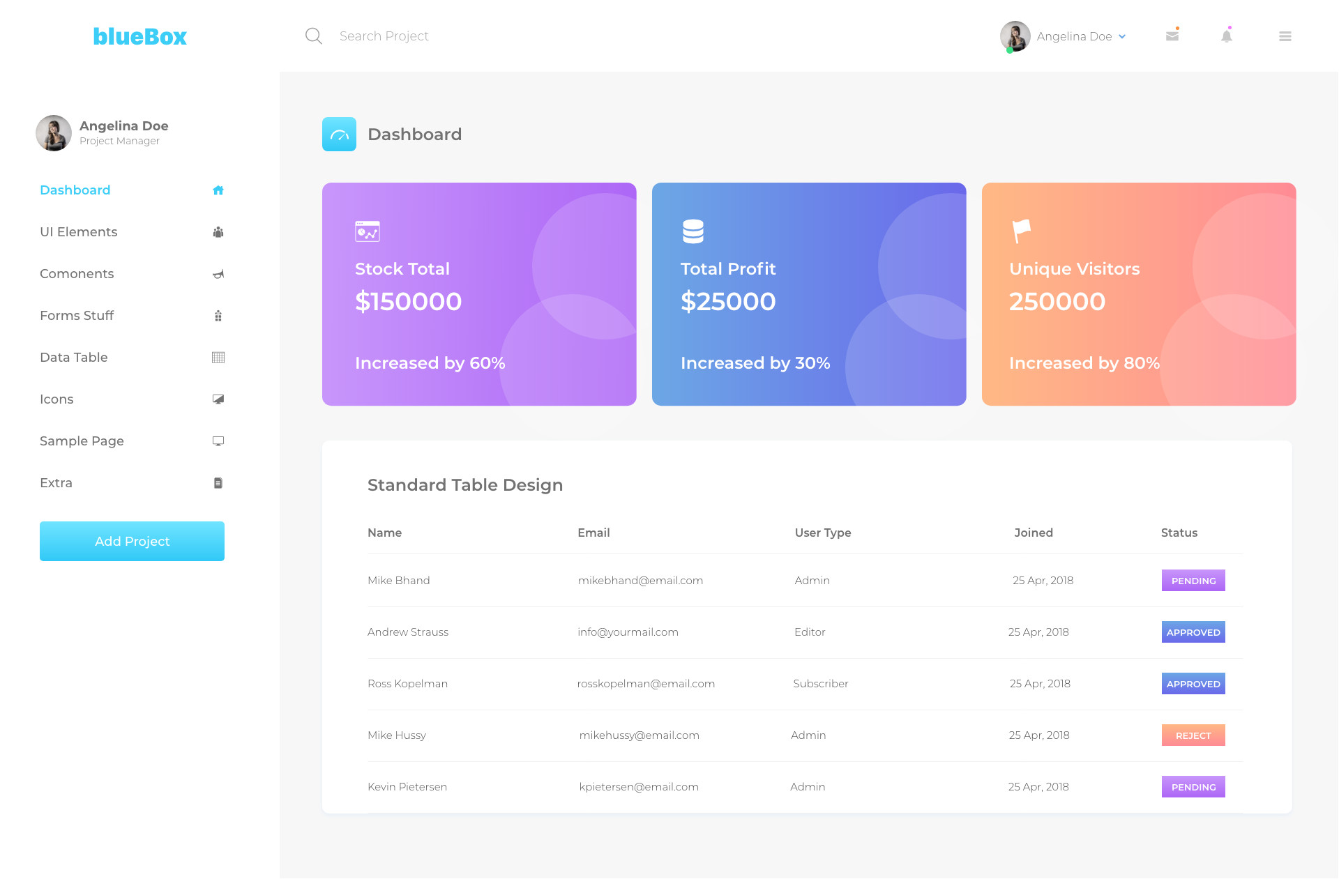 Bootstrap Card Header Background Color Bluebox Dashboard Dribble Design Challenge Code Review