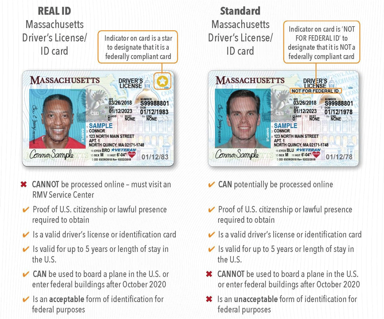 real id png