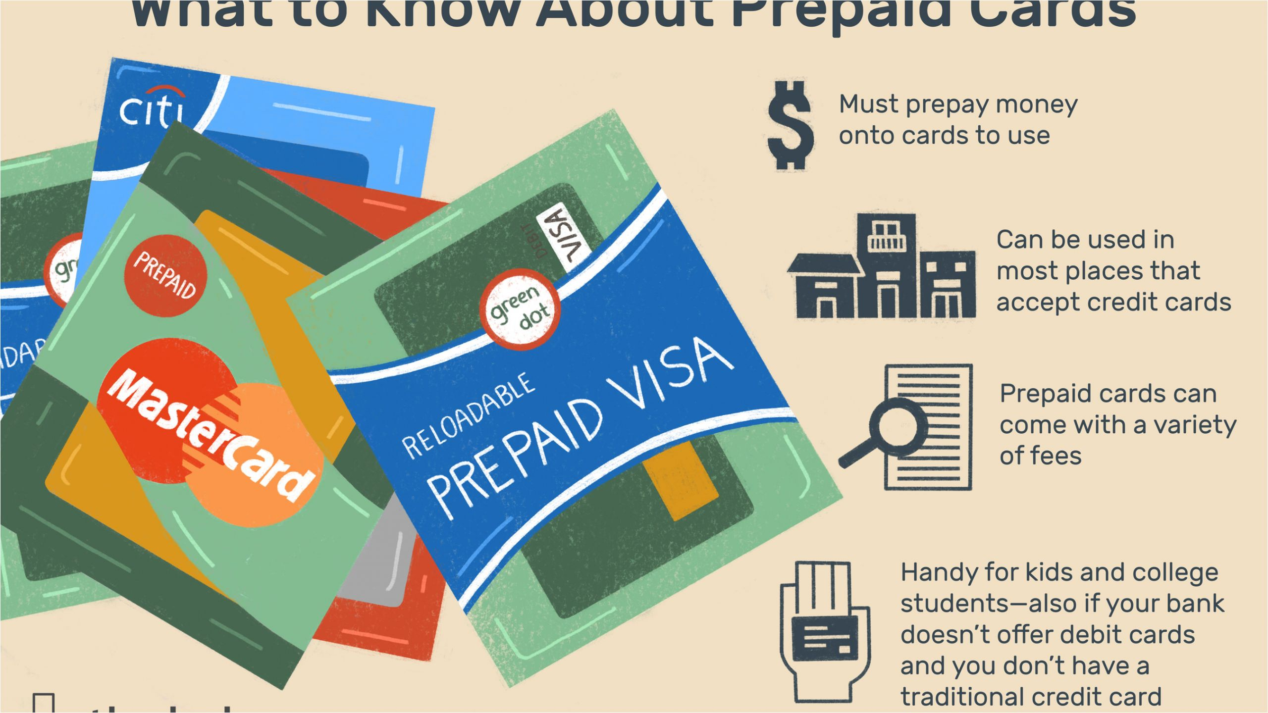 how does a prepaid card work 960201 final2 a914cdbc7901430d80de45153461af0a png