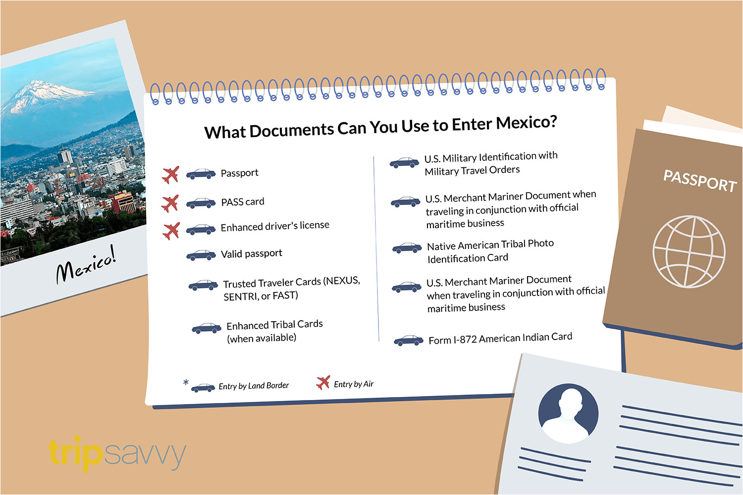 Can You Cross the Border with A social Security Card What Documents Do You Need to Travel to Mexico