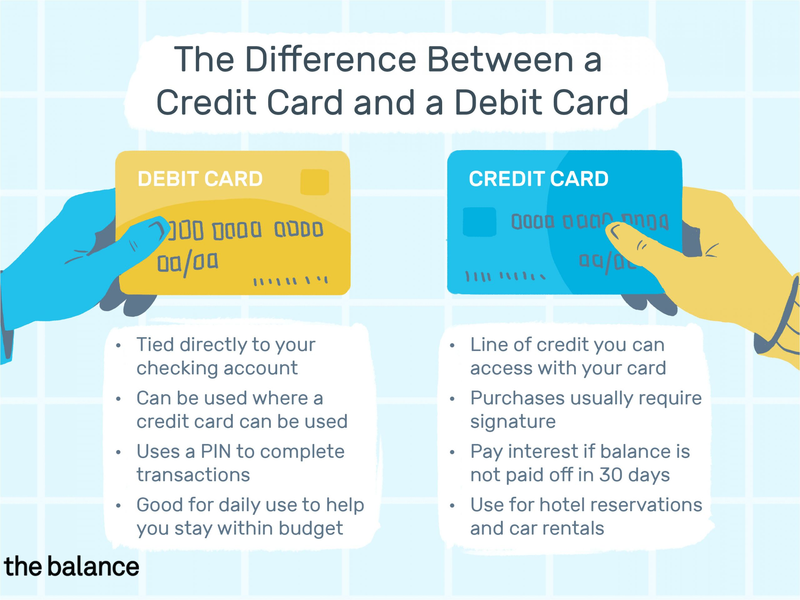 difference between a credit card and a debit card 2385972 final 5c4731cbc9e77c00018a49e9 png