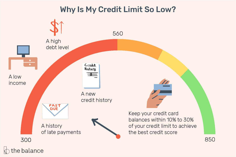 credit limit definition 960695 v1 82b65d7e2653423cb55f871b05a0ccf1 png