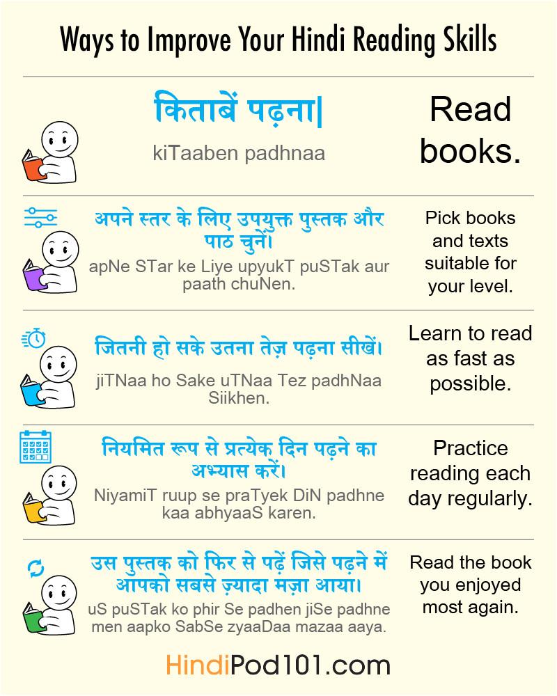hindi reading png