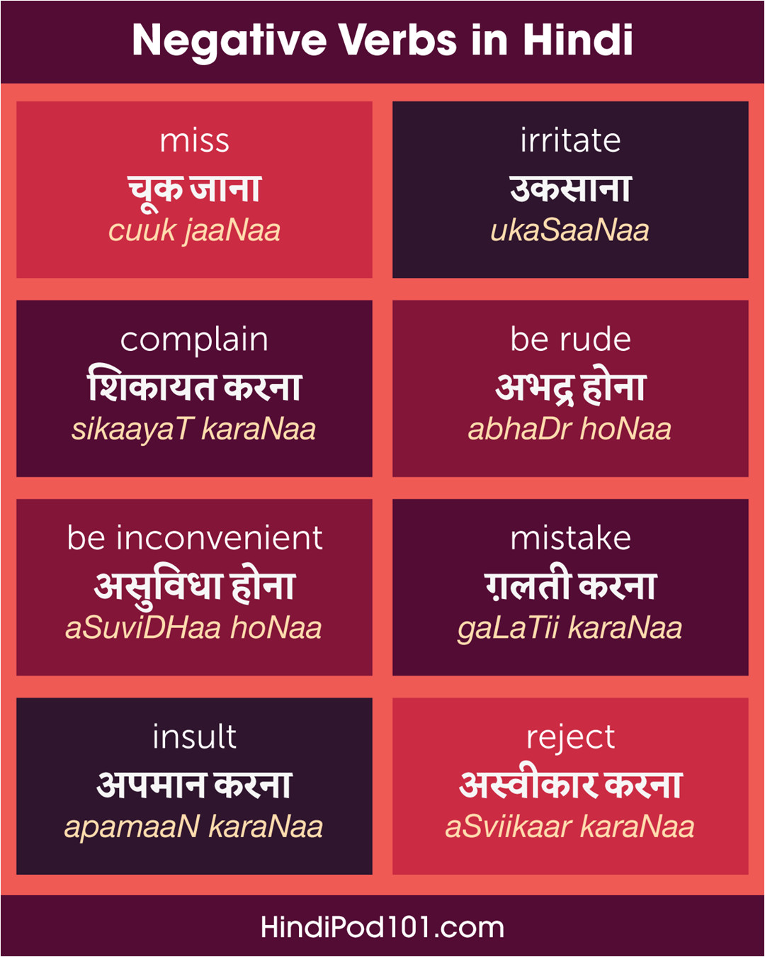 hindi negativeverbs png