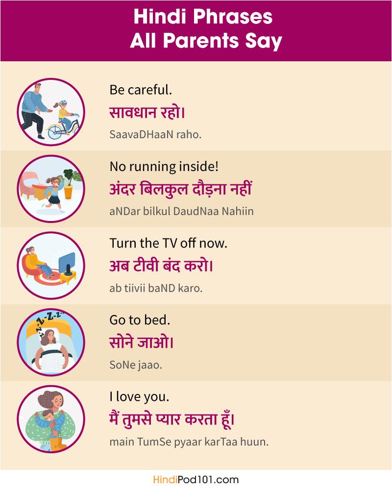 Card Name In Hindi Meaning Hindi Language