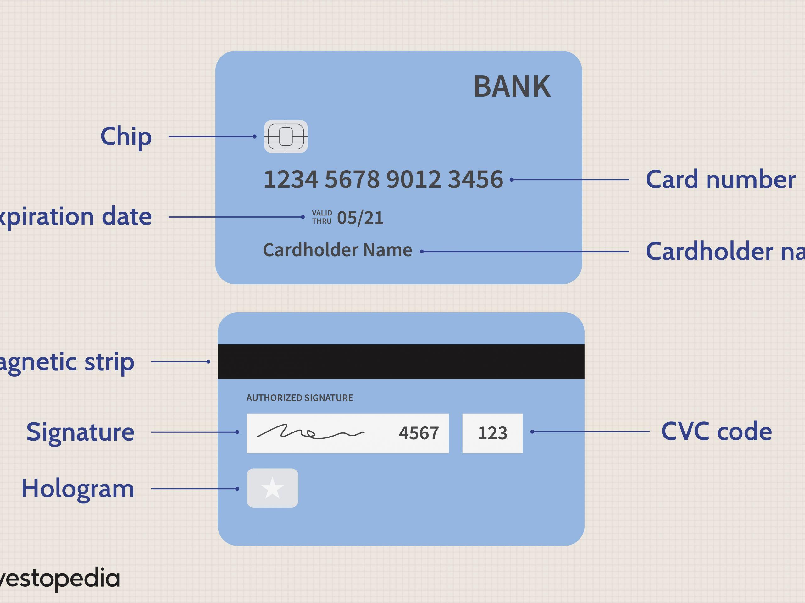 dotdash final what happens when your credit card expires may 2020 01 20f6cb63bda2417fbdf4487ff3e0386a jpg