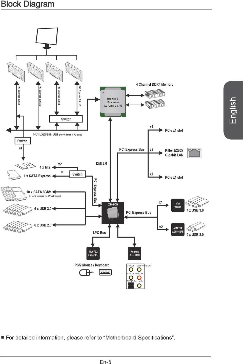 Creative Sb0950 Xpress Card/wireless Ready Box Preface X99s Gaming 7 Motherboard G X6 Pdf Kostenfreier