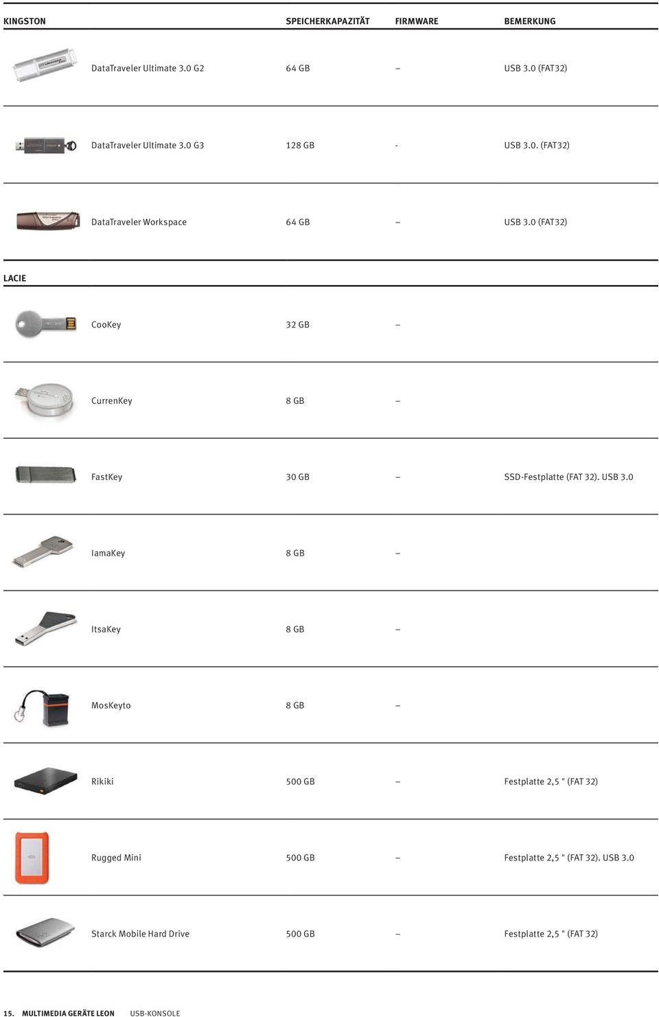 Creative Zen X-fi Sd Card Compatibility Leon Multimedia Technology to Enjoy Pdf Kostenfreier Download