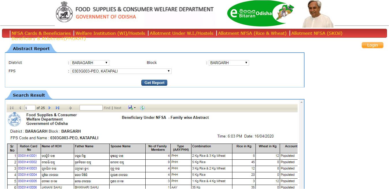 odisha ration card list check png
