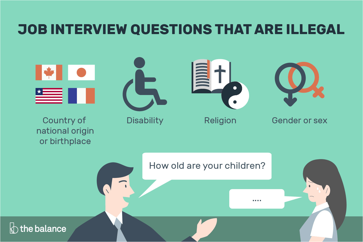 Marriage Green Card Interview Questions Questions You Should and Shouldn T ask In A Job Interview