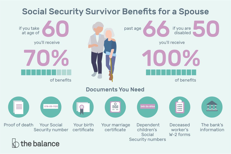 social security survivor benefits for a spouse 2388918 v3 5bc644f846e0fb0026f5c3e2 png
