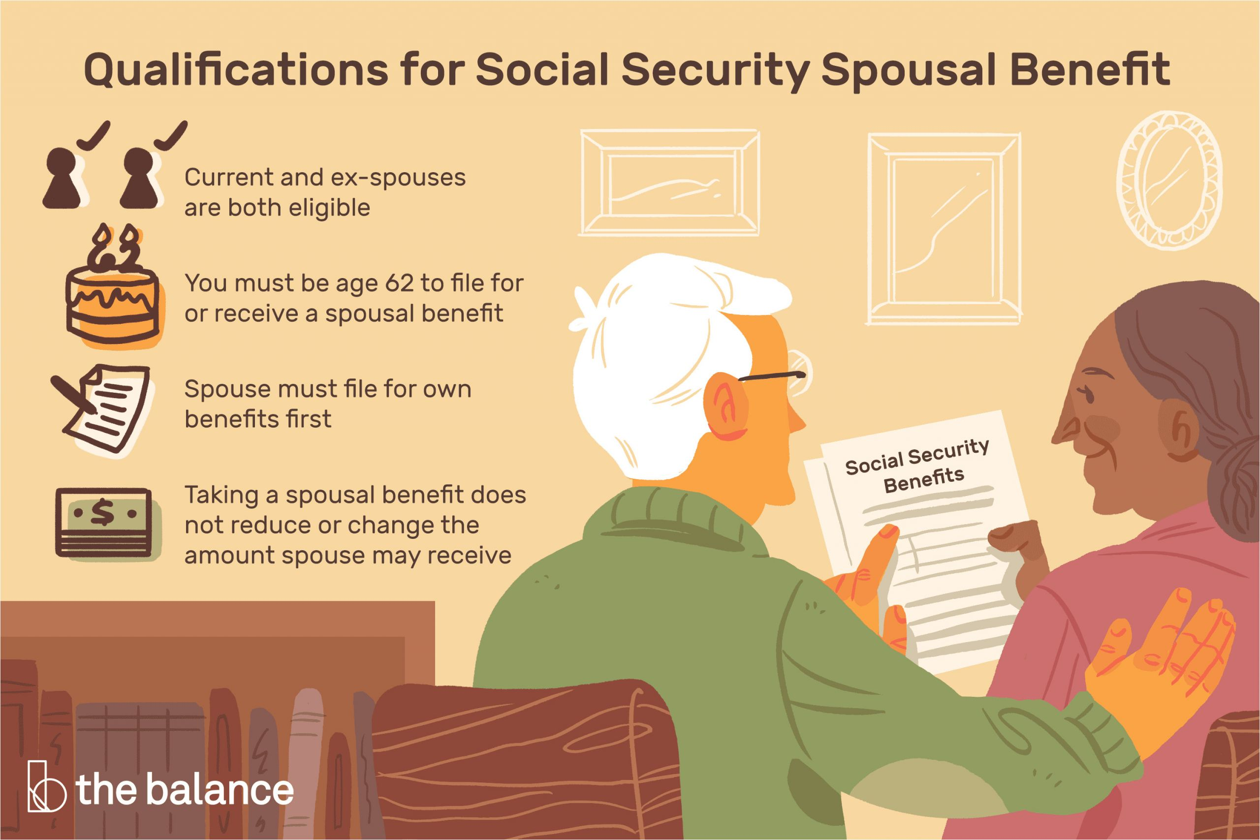 how the the social security spouse benefit works 2388924 final 454c6b7b12a44930bd8ab9c5d81a6102 png