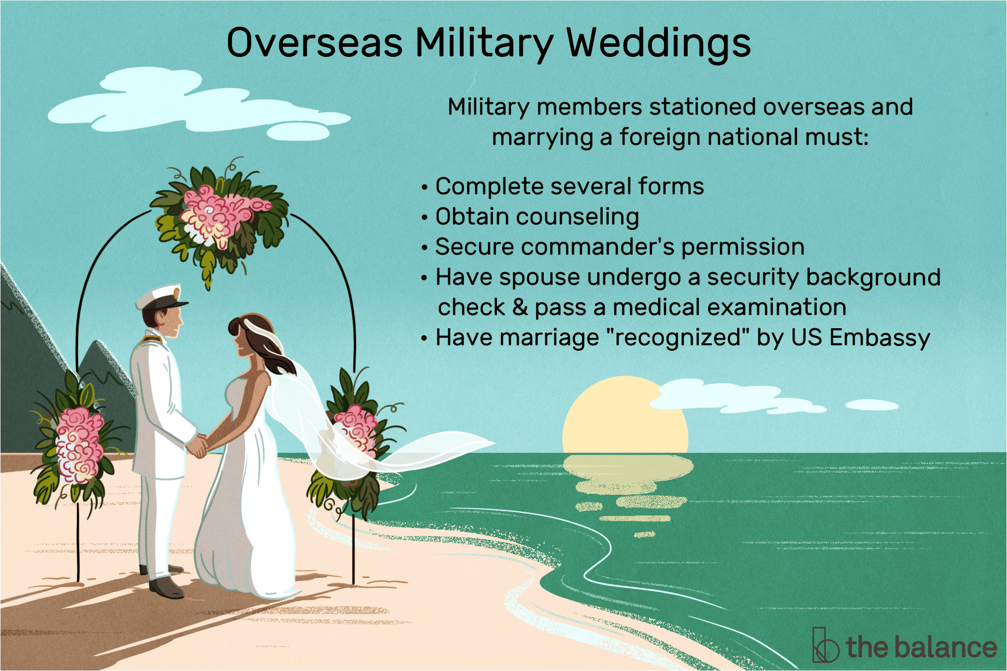 balance military weddings and honeymoons 3346199 v1 99cb29d8344b4fe2b178ca2bf41b586d png
