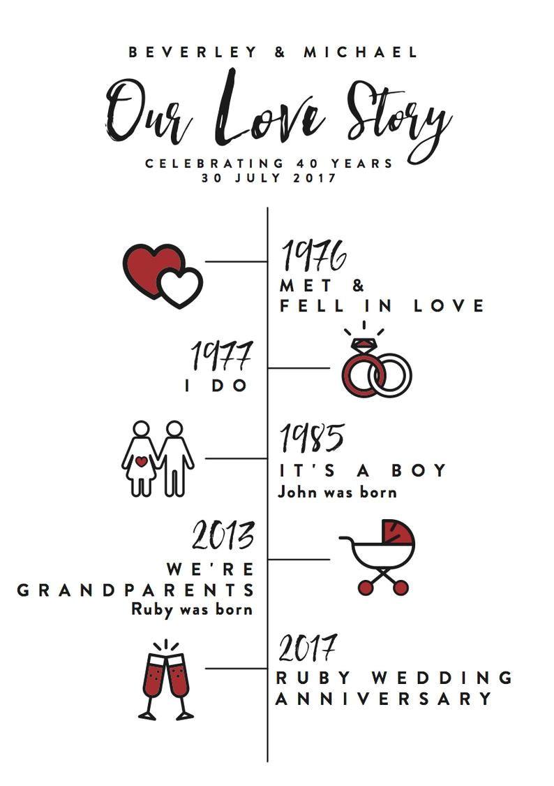 Ruby Anniversary Card for Husband Framed A3 Paare Liebe Geschichte Timeline Verlobung