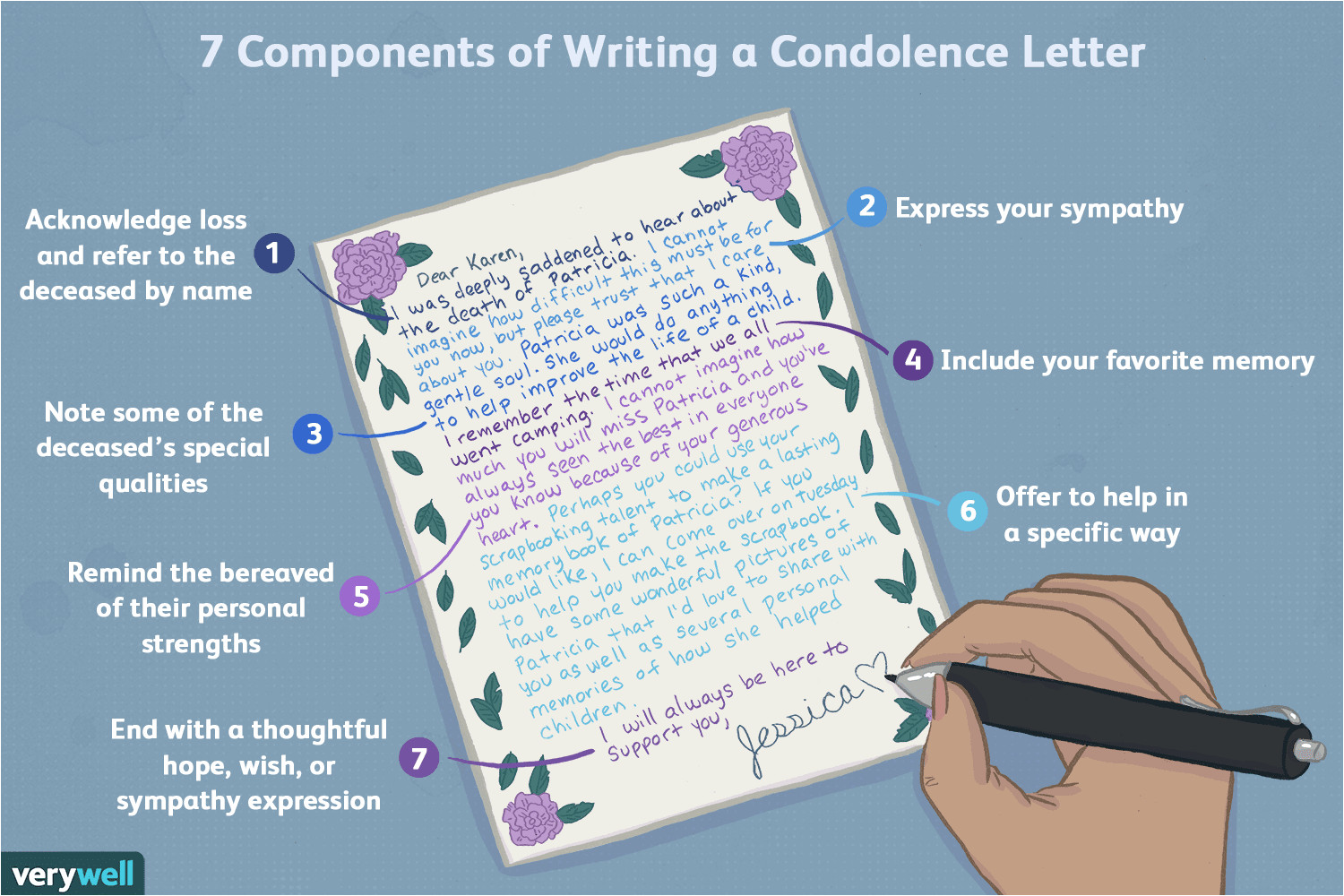 Simple Words to Write In A Sympathy Card How to Write A Condolence Letter or Sympathy Note