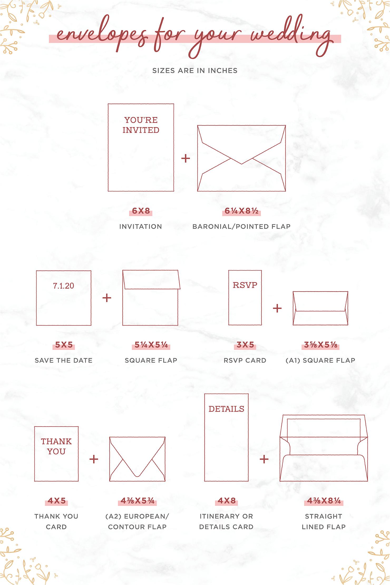 photo album sizes infographic 2x 1 png