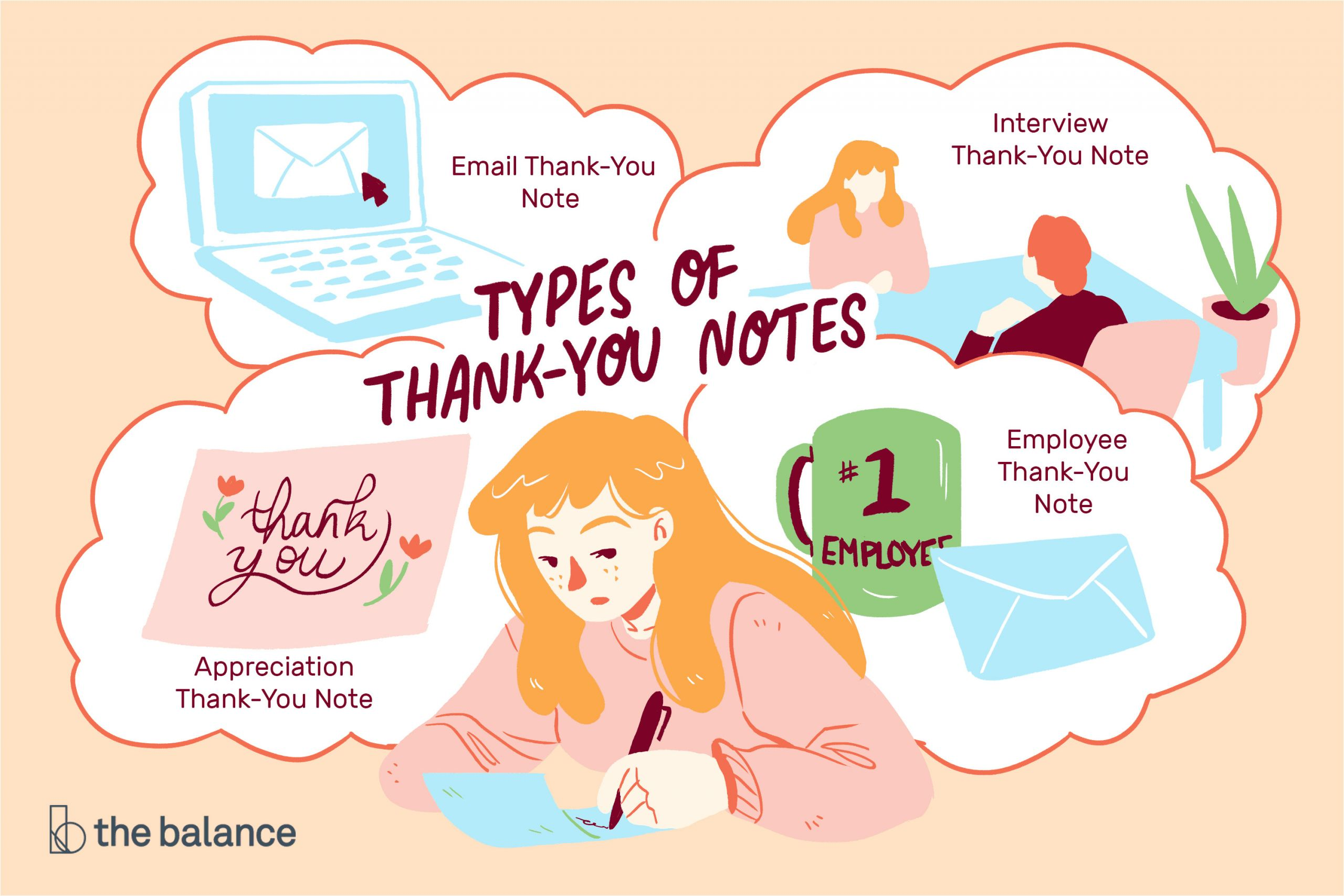 sample thank you notes and email messages 2064015 final1 5c536e3246e0fb0001be5f4c png