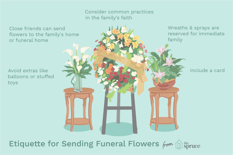 proper etiquette for sending funeral flowers 1216541 v5 hl 5c2fd42c46e0fb00011eff5a png