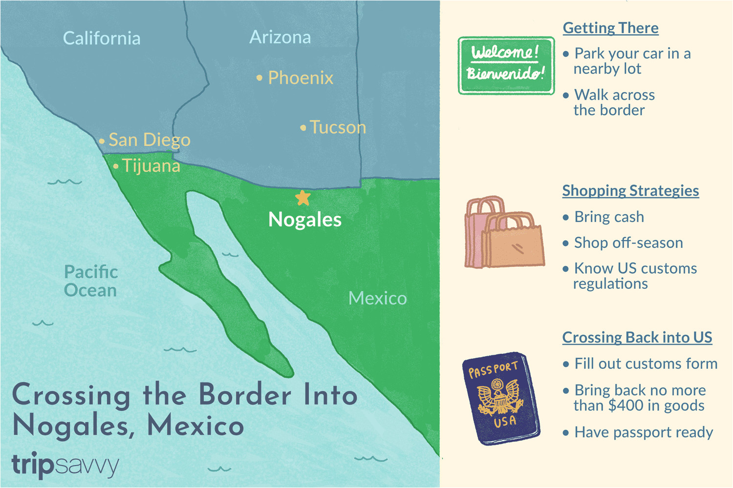 what is a border crossing card  williamsonga