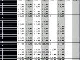 13 Week Cash Flow forecast Template 11 Excel Checking Account Template Exceltemplates