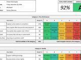 2012 Bpc Financial Template Procurement Kpi Dashboard Worksheet Spreadsheet
