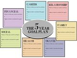 3 5 Year Business Plan Template 5 Year Plan Template Beepmunk