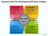 4 Blocker Template Technology Strategy Consulting Of Team 4 Stages Powerpoint