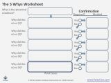 5 whys Template Free Download 5 whys Template Free Download Harddance Info