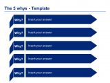 5 whys Template Free Download Download now A 5 whys Template by Ex Mckinsey Consultants