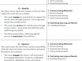 Accountability Contract Template Accountability Agreement Template