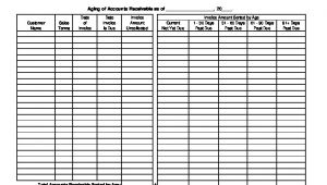Accounts Receivable forms Templates Aging Of Accounts Receivable Business forms