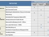 Administrative Consultant Business Plan Template Canada 39 S Action Plan On Open Government 2012 2014 Open