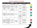Advocacy Strategy Template Advocacy Action Plan Template Templates Resume