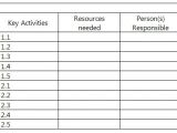 Advocacy Strategy Template Illustrate the Magnitude Gender Discrimination Advocacy