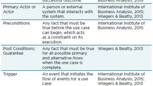 Agile Requirements Gathering Template 27 Images Of Agile Business Requirements Document Template