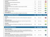 Amscan Invitation Templates Gap Report Template 28 Images 7 Gap Analysis Report