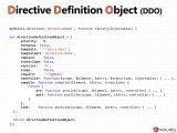 Angular Directive Template Angular Directive Template Gallery Template Design Ideas