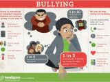 Anti Bullying Brochure Template Bullying Brochures School Projects Brochures Examples On