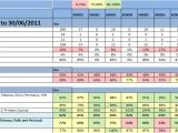 Apms Contract Template Qms Contract and Performance Monitoring Service Quality