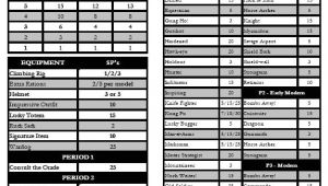 Army Battle Roster Template 46 Army Battle Roster Template 20150324 Ervb Sso How to