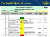 Audit Follow Up Template Iadc Hse Amsterdam 2008 Live Auditing System