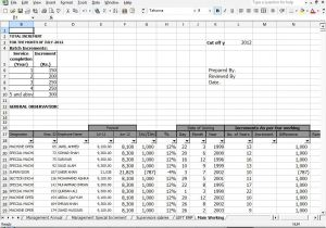 Audit Workpaper Template Download Free Internal Audit Working Papers Payroll Audit