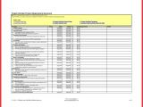 Avery Labels 5167 Excel Template Avery 5167 Excel Template Image Collections Avery