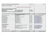 Avery Labels 5167 Excel Template Avery 5167 Excel Template Unique Labels Template Avery