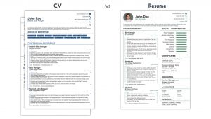 Basic Difference Between Cv and Resume Cv Vs Resume What are the Differences Definitions