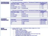 Basic Resume India Over 10000 Cv and Resume Samples with Free Download
