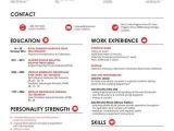 Basic Resume Malaysia 6 Contoh Curriculum Vitae Cv Dalam Bahasa Inggris